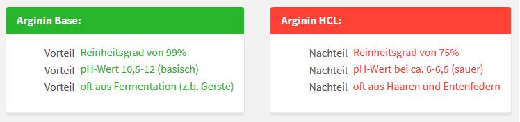 Arginin Base oder HCL?